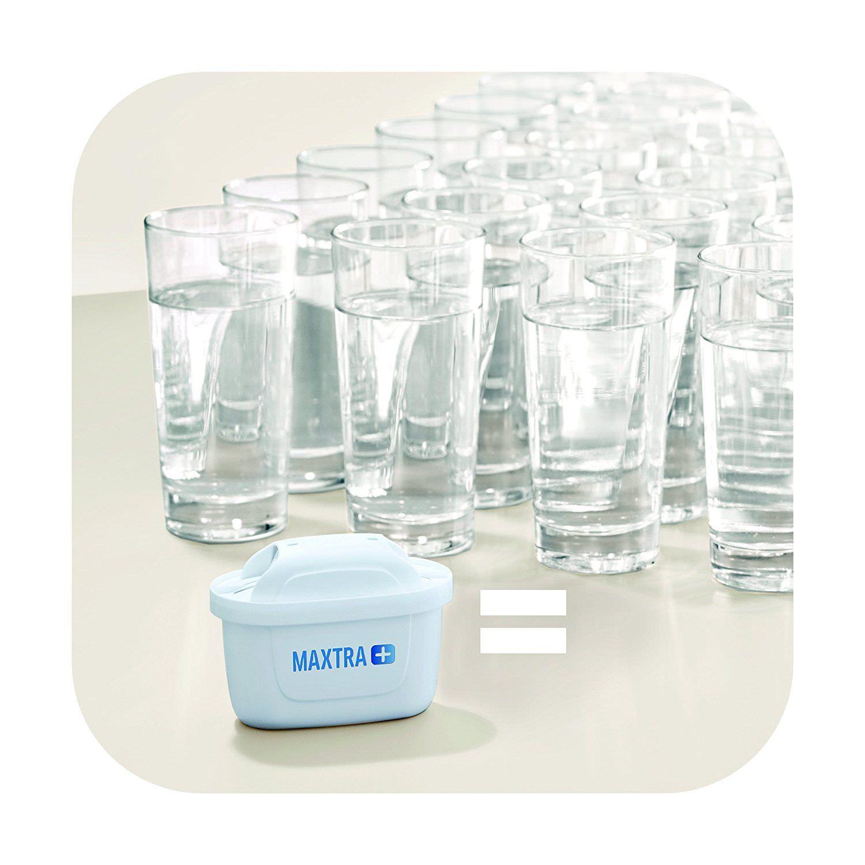 Maxtra+ filtro